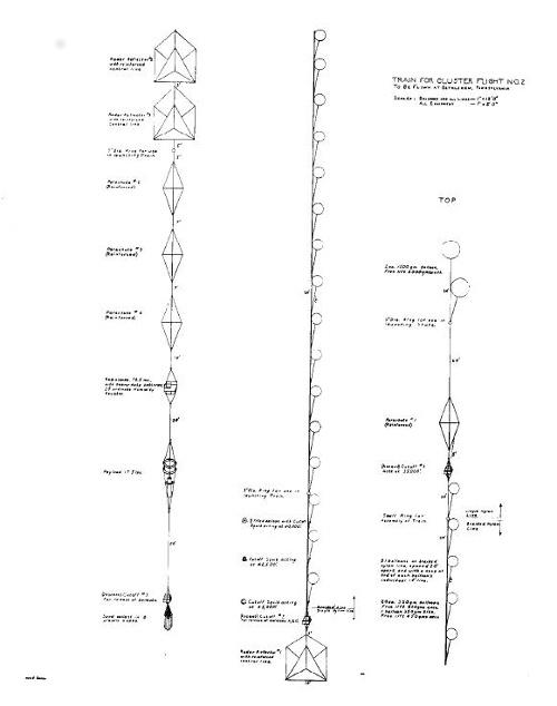 モーガル気球の図